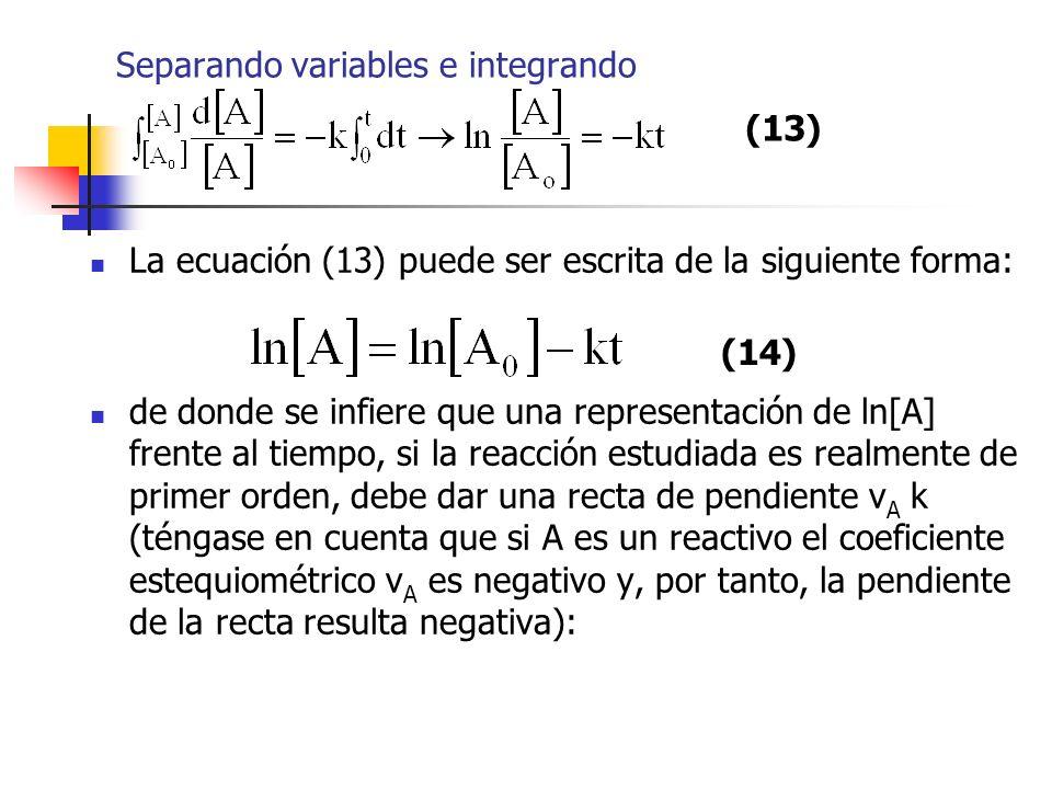 Separando variables e integrando La ecuación (13) puede ser escrita de la siguiente forma: de donde se infiere que una representación de ln[A] frente