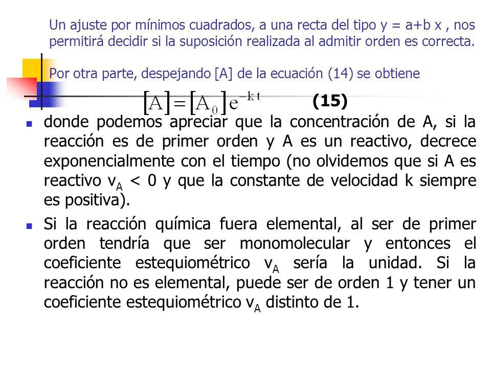 Un ajuste por mínimos cuadrados, a una recta del tipo y = a+b x, nos permitirá decidir si la suposición realizada al admitir orden es correcta. Por ot