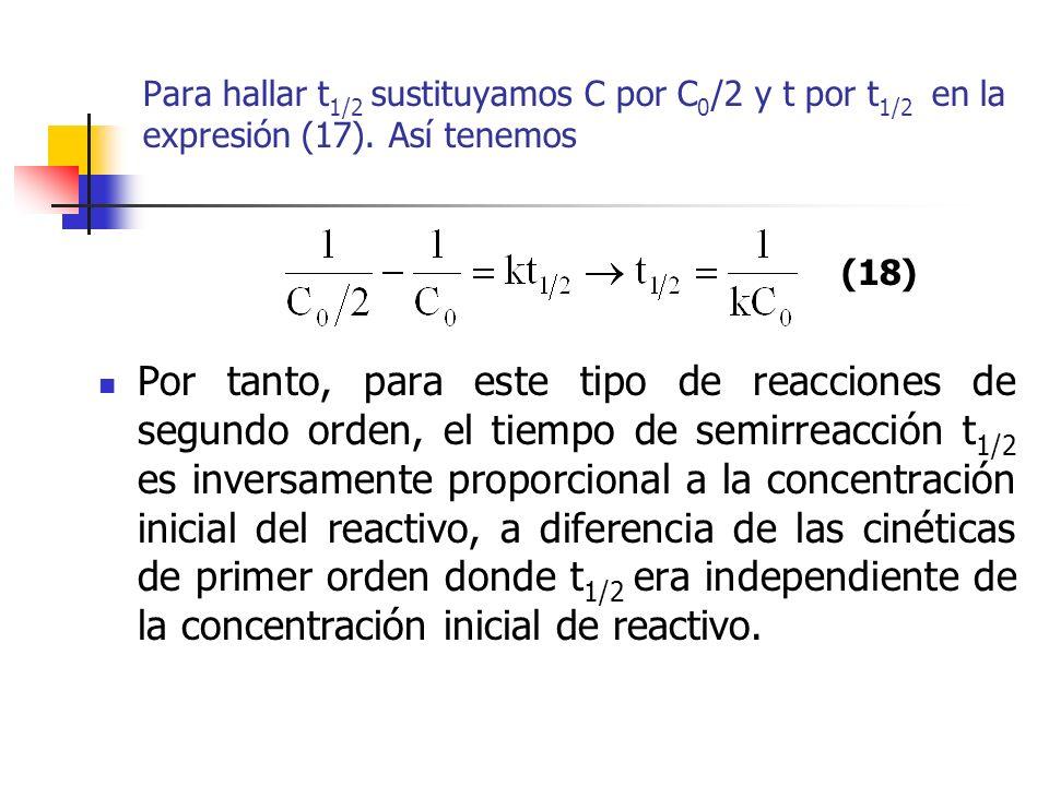 Para hallar t 1/2 sustituyamos C por C 0 /2 y t por t 1/2 en la expresión (17). Así tenemos Por tanto, para este tipo de reacciones de segundo orden,