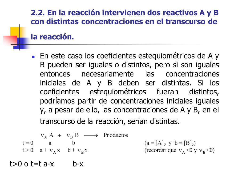2.2. En la reacción intervienen dos reactivos A y B con distintas concentraciones en el transcurso de la reacción. En este caso los coeficientes esteq