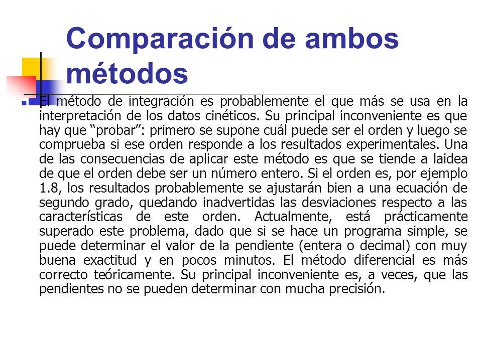 Comparación de ambos métodos El método de integración es probablemente el que más se usa en la interpretación de los datos cinéticos. Su principal inc