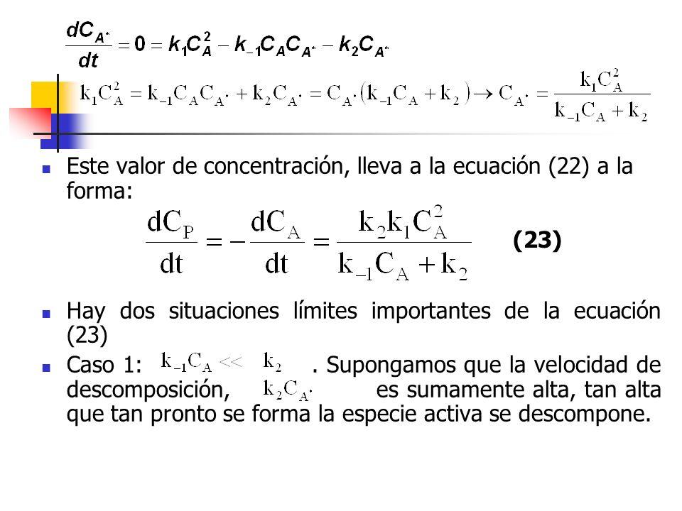 Este valor de concentración, lleva a la ecuación (22) a la forma: Hay dos situaciones límites importantes de la ecuación (23) Caso 1:. Supongamos que