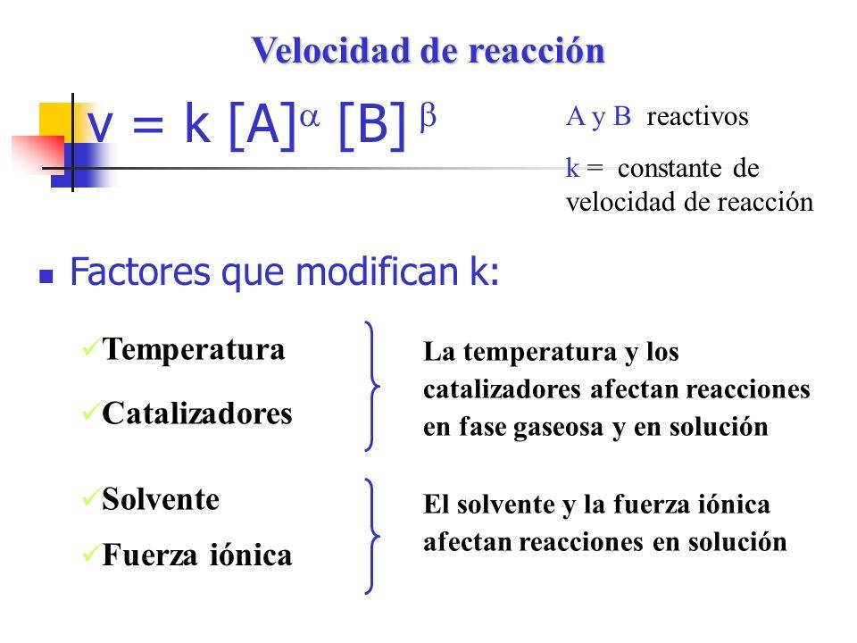 v = k [A] [B] Factores que modifican k: Velocidad de reacción A y B reactivos k = constante de velocidad de reacción Catalizadores Temperatura Solvent