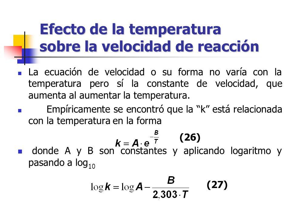 Efecto de la temperatura sobre la velocidad de reacción La ecuación de velocidad o su forma no varía con la temperatura pero sí la constante de veloci