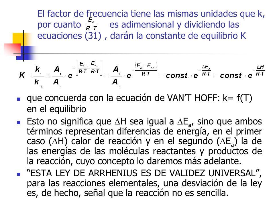 El factor de frecuencia tiene las mismas unidades que k, por cuanto es adimensional y dividiendo las ecuaciones (31), darán la constante de equilibrio