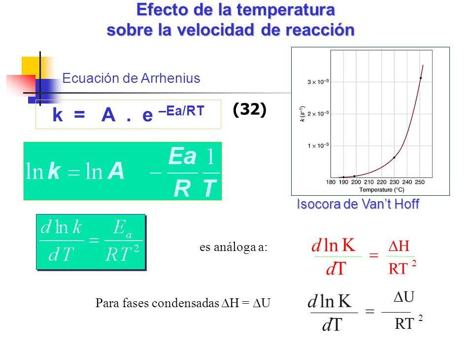 Efecto de la temperatura sobre la velocidad de reacción Ecuación de Arrhenius k = A. e –Ea/RT es análoga a: Isocora de Vant Hoff Para fases condensada