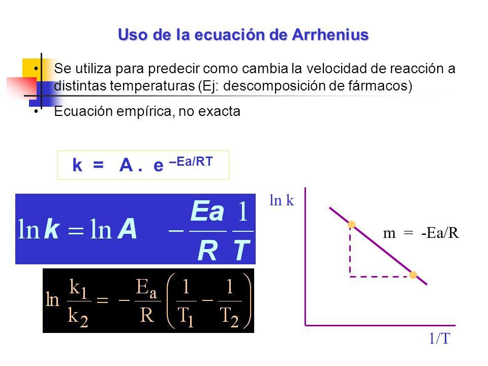 k = A. e –Ea/RT ln k 1/T m = -Ea/R Uso de la ecuación de Arrhenius Se utiliza para predecir como cambia la velocidad de reacción a distintas temperatu