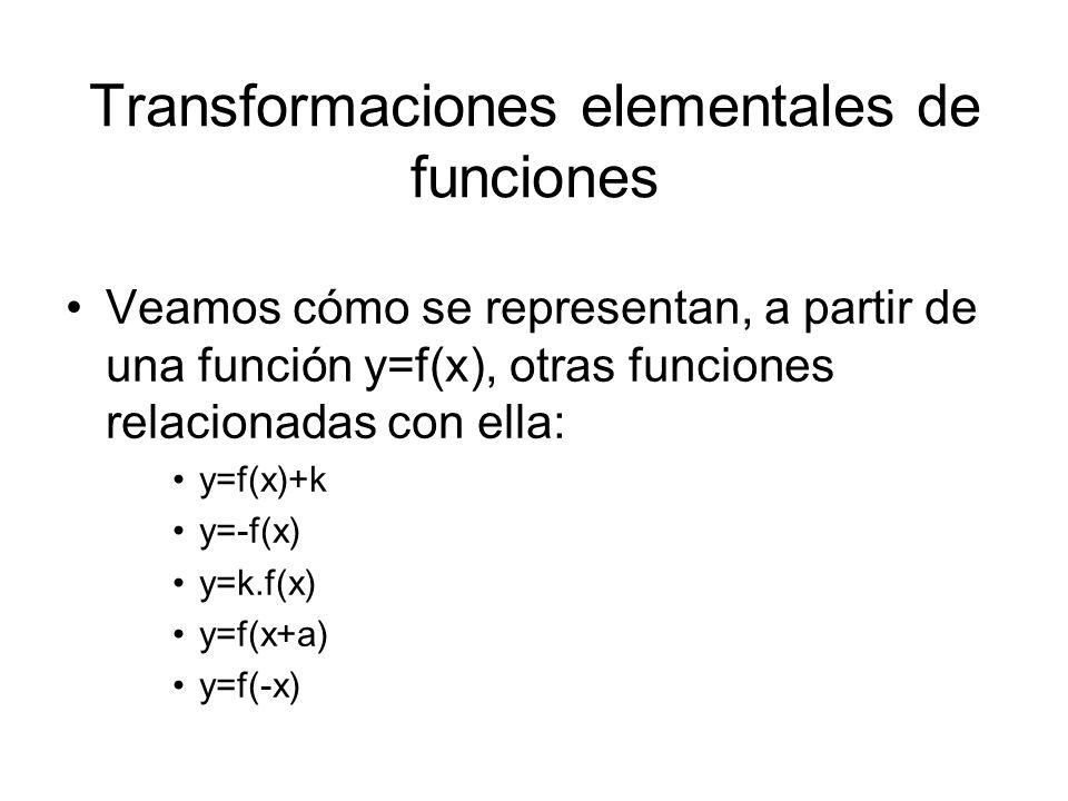 Transformaciones elementales de funciones Veamos cómo se representan, a partir de una función y=f(x), otras funciones relacionadas con ella: y=f(x)+k