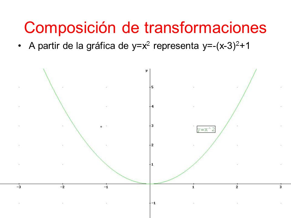 Composición de transformaciones A partir de la gráfica de y=x 2 representa y=-(x-3) 2 +1
