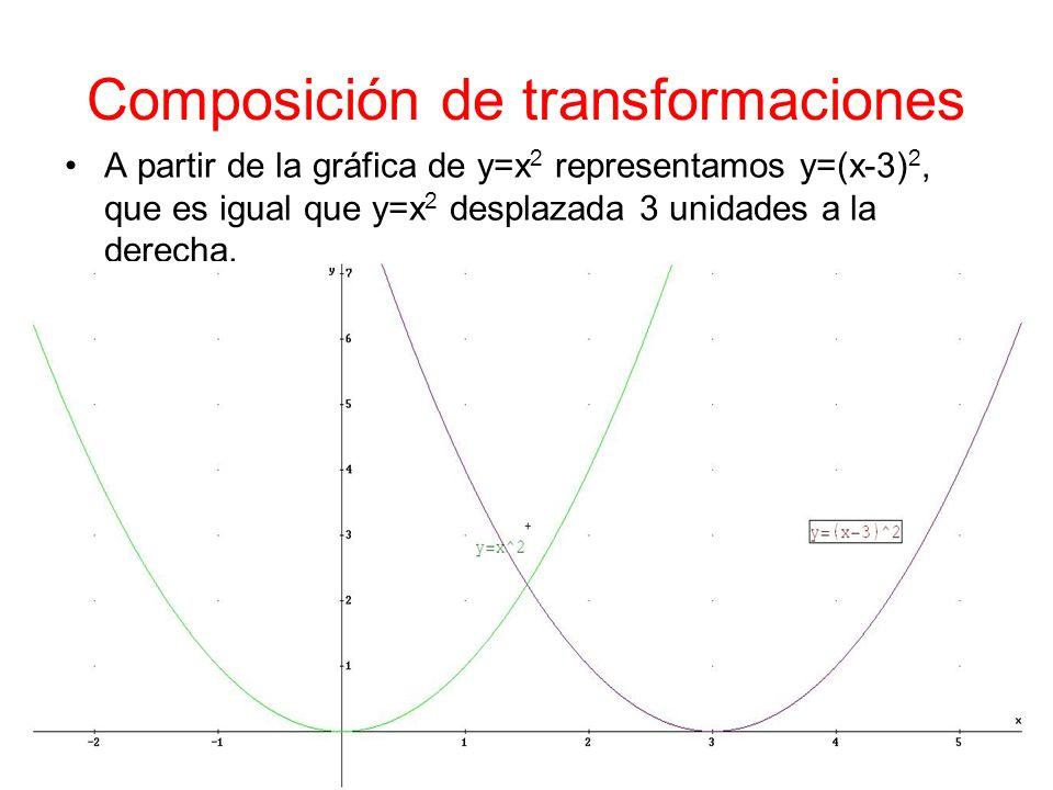 Composición de transformaciones A partir de la gráfica de y=x 2 representamos y=(x-3) 2, que es igual que y=x 2 desplazada 3 unidades a la derecha.