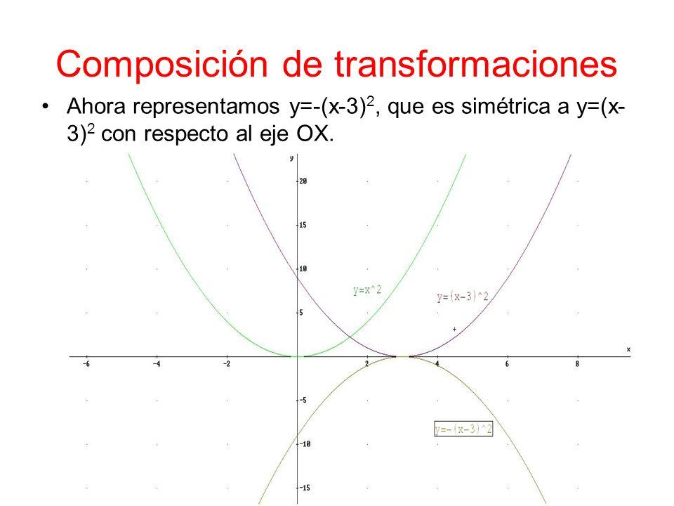 Composición de transformaciones Ahora representamos y=-(x-3) 2, que es simétrica a y=(x- 3) 2 con respecto al eje OX.