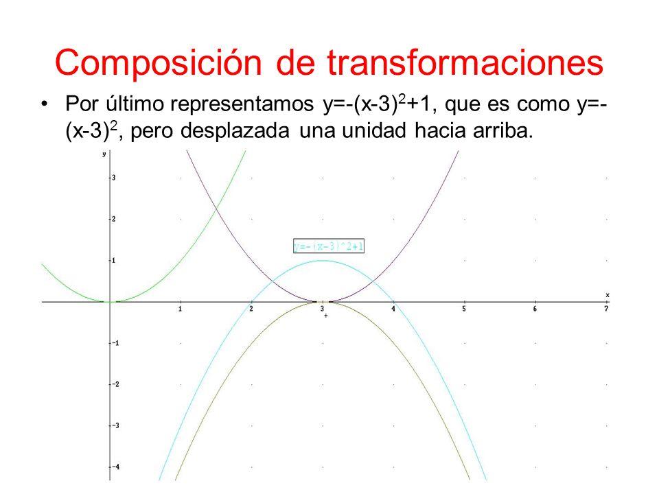 Composición de transformaciones Por último representamos y=-(x-3) 2 +1, que es como y=- (x-3) 2, pero desplazada una unidad hacia arriba.