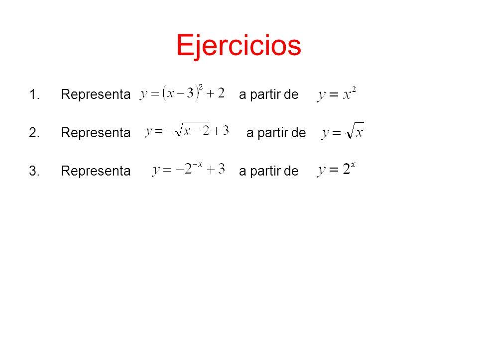 Ejercicios 1.Representa a partir de 2.Representa a partir de 3.Representa a partir de