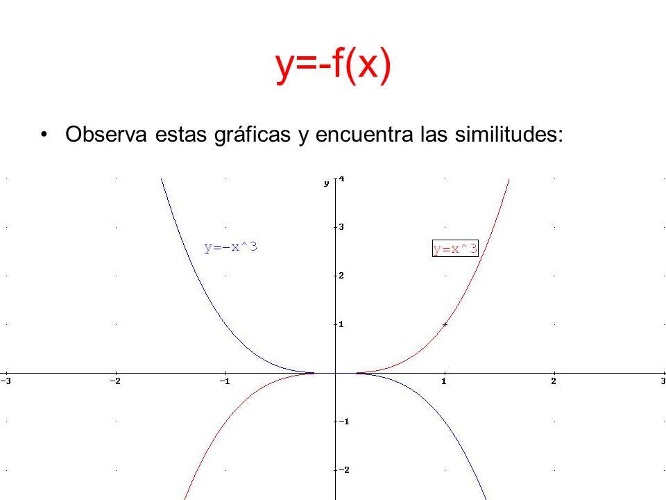 y=-f(x) Observa estas gráficas y encuentra las similitudes: