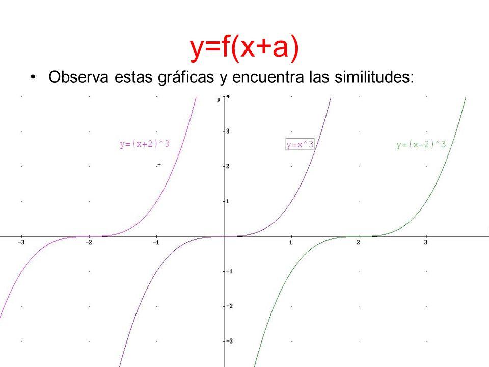 y=f(x+a) Observa estas gráficas y encuentra las similitudes: