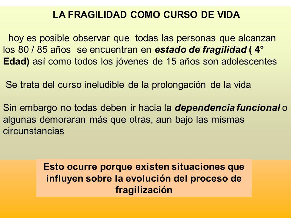LA FRAGILIDAD COMO CURSO DE VIDA hoy es posible observar que todas las personas que alcanzan los 80 / 85 años se encuentran en estado de fragilidad (
