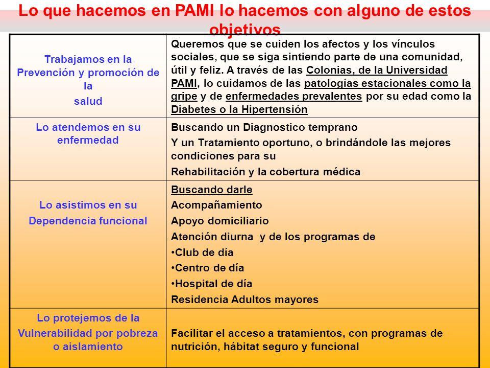 Lo que hacemos en PAMI lo hacemos con alguno de estos objetivos Trabajamos en la Prevención y promoción de la salud Queremos que se cuiden los afectos