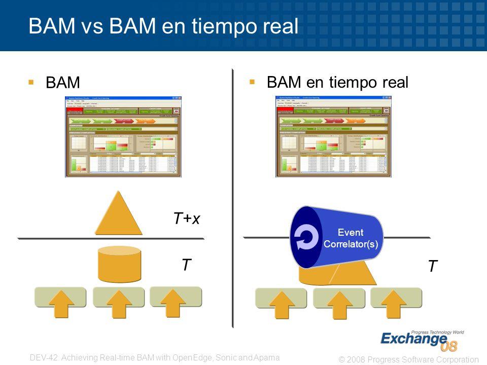 10 © 2008 Progress Software Corporation Hagamos BAM en tiempo real… = Guía de Ruta = Información en tiempo real + = Guía de Ruta Optimizada en Tiempo Real