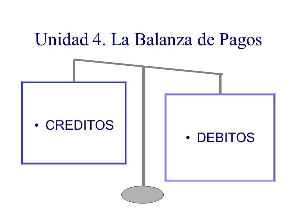 Unidad 4. La Balanza de Pagos CREDITOS DEBITOS