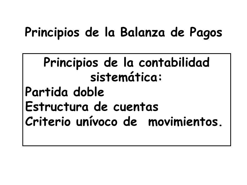 Principios de la Balanza de Pagos Principios de la contabilidad sistemática: Partida doble Estructura de cuentas Criterio unívoco de movimientos.