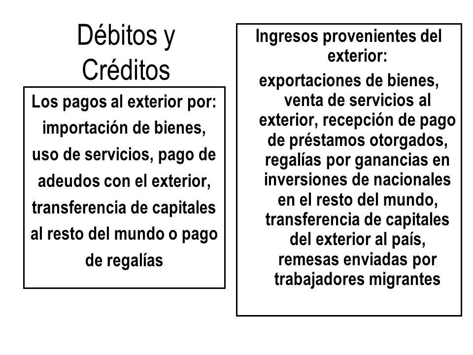 Débitos y Créditos Los pagos al exterior por: importación de bienes, uso de servicios, pago de adeudos con el exterior, transferencia de capitales al