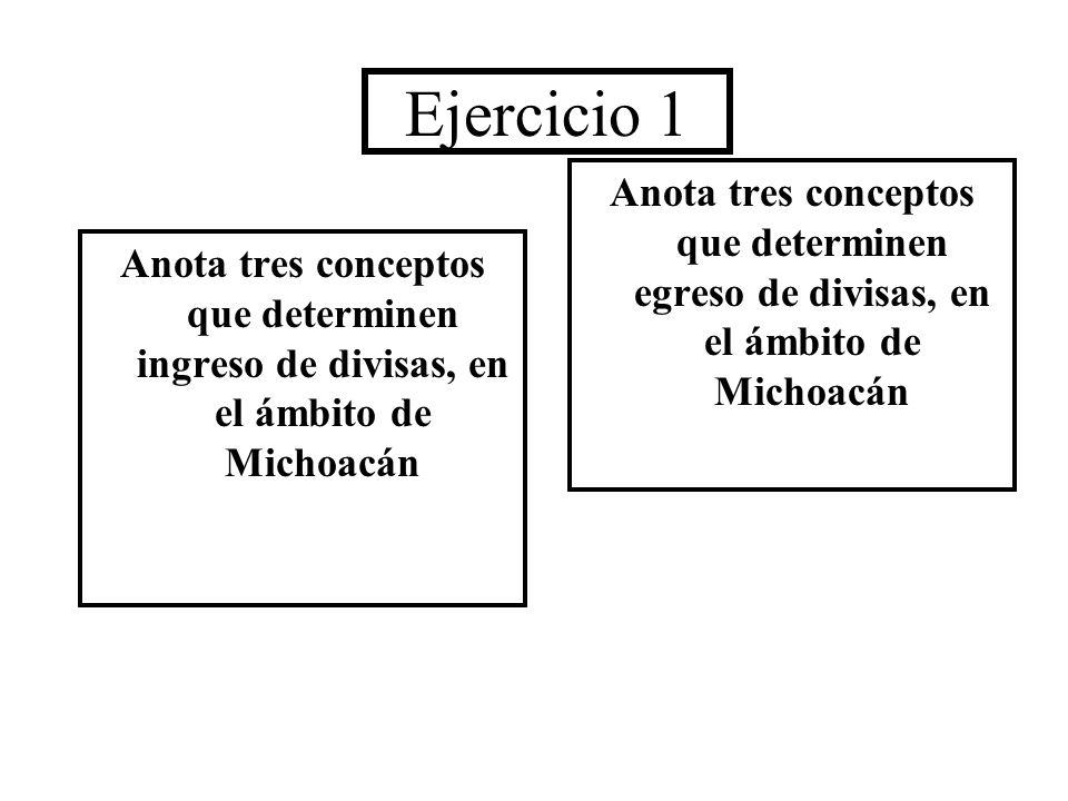 Ejercicio 1 Anota tres conceptos que determinen ingreso de divisas, en el ámbito de Michoacán Anota tres conceptos que determinen egreso de divisas, e