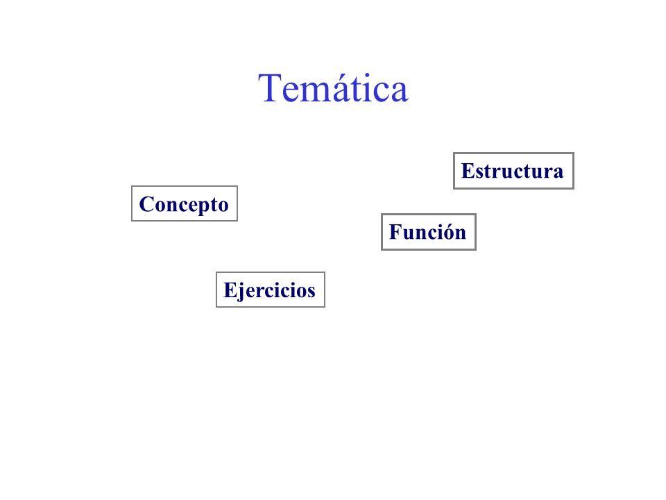 Temática Concepto Estructura Función Ejercicios