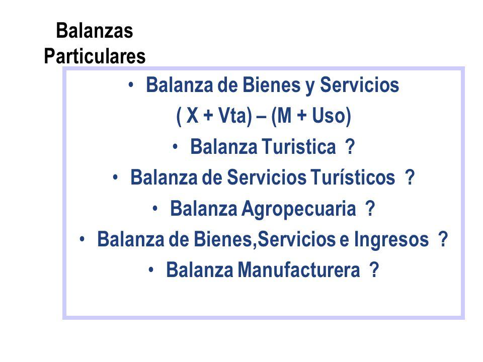 Balanzas Particulares Balanza de Bienes y Servicios ( X + Vta) – (M + Uso) Balanza Turistica ? Balanza de Servicios Turísticos ? Balanza Agropecuaria