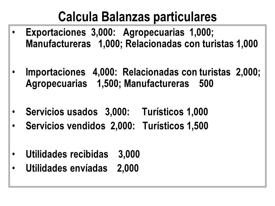 Calcula Balanzas particulares Exportaciones 3,000: Agropecuarias 1,000; Manufactureras 1,000; Relacionadas con turistas 1,000 Importaciones 4,000: Rel