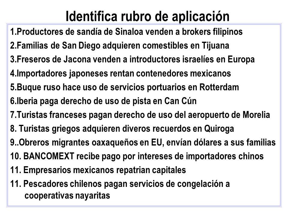 Identifica rubro de aplicación 1.Productores de sandía de Sinaloa venden a brokers filipinos 2.Familias de San Diego adquieren comestibles en Tijuana