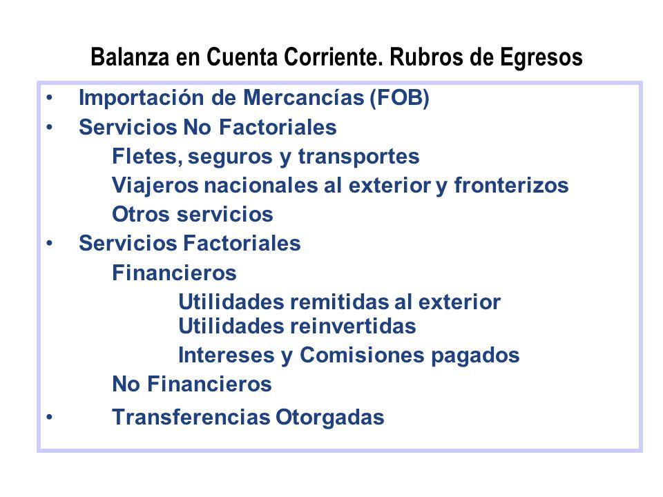 Balanza en Cuenta Corriente. Rubros de Egresos Importación de Mercancías (FOB) Servicios No Factoriales Fletes, seguros y transportes Viajeros naciona