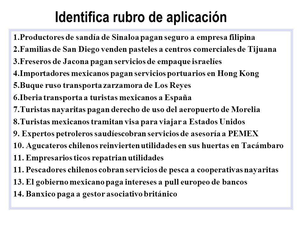 Identifica rubro de aplicación 1.Productores de sandía de Sinaloa pagan seguro a empresa filipina 2.Familias de San Diego venden pasteles a centros co