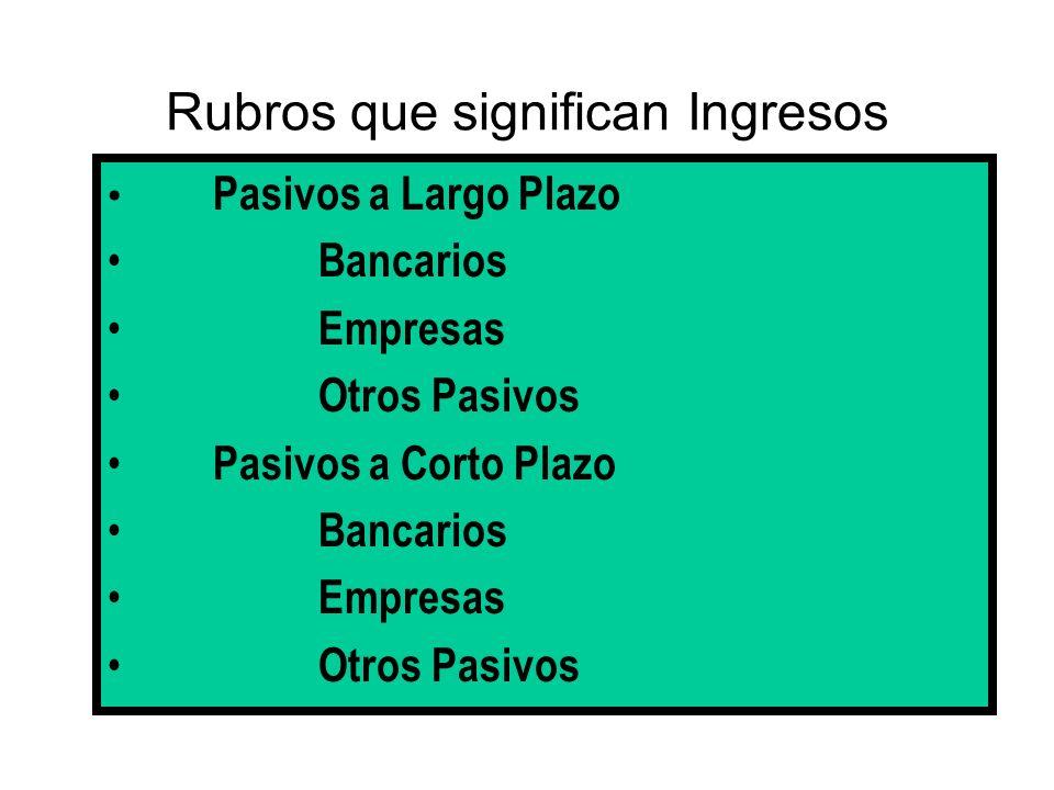 Rubros que significan Ingresos Pasivos a Largo Plazo Bancarios Empresas Otros Pasivos Pasivos a Corto Plazo Bancarios Empresas Otros Pasivos