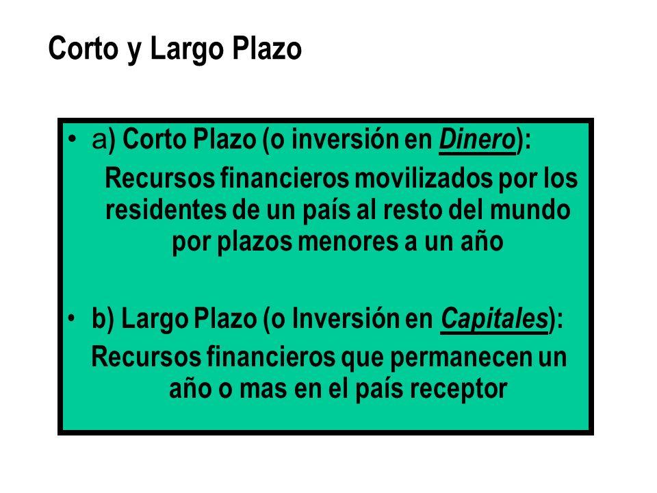 Corto y Largo Plazo a ) Corto Plazo (o inversión en Dinero ): Recursos financieros movilizados por los residentes de un país al resto del mundo por pl