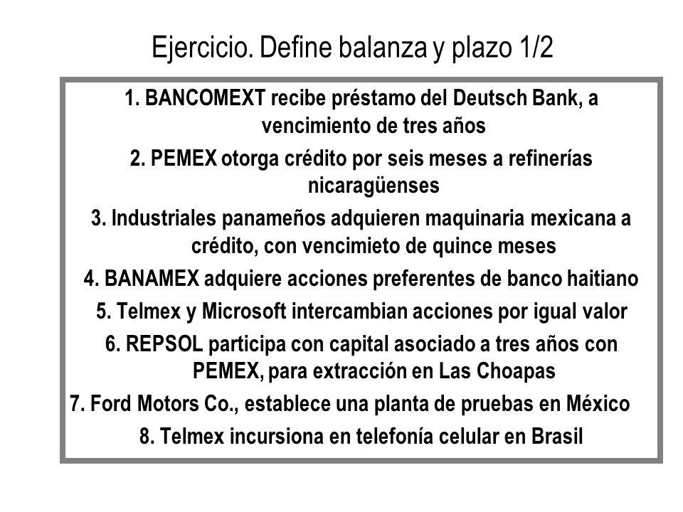 Ejercicio. Define balanza y plazo 1/2 1. BANCOMEXT recibe préstamo del Deutsch Bank, a vencimiento de tres años 2. PEMEX otorga crédito por seis meses