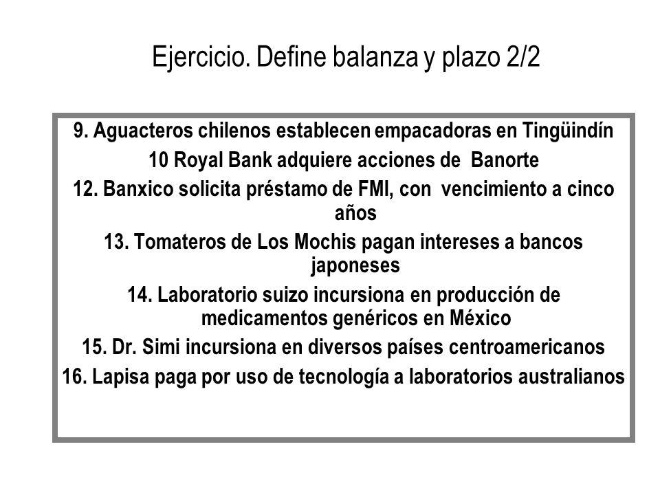 Ejercicio. Define balanza y plazo 2/2 9. Aguacteros chilenos establecen empacadoras en Tingüindín 10 Royal Bank adquiere acciones de Banorte 12. Banxi