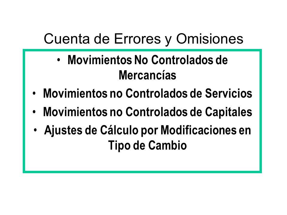 Cuenta de Errores y Omisiones Movimientos No Controlados de Mercancías Movimientos no Controlados de Servicios Movimientos no Controlados de Capitales