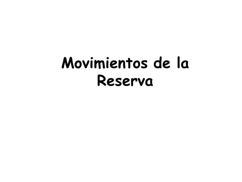 Movimientos de la Reserva