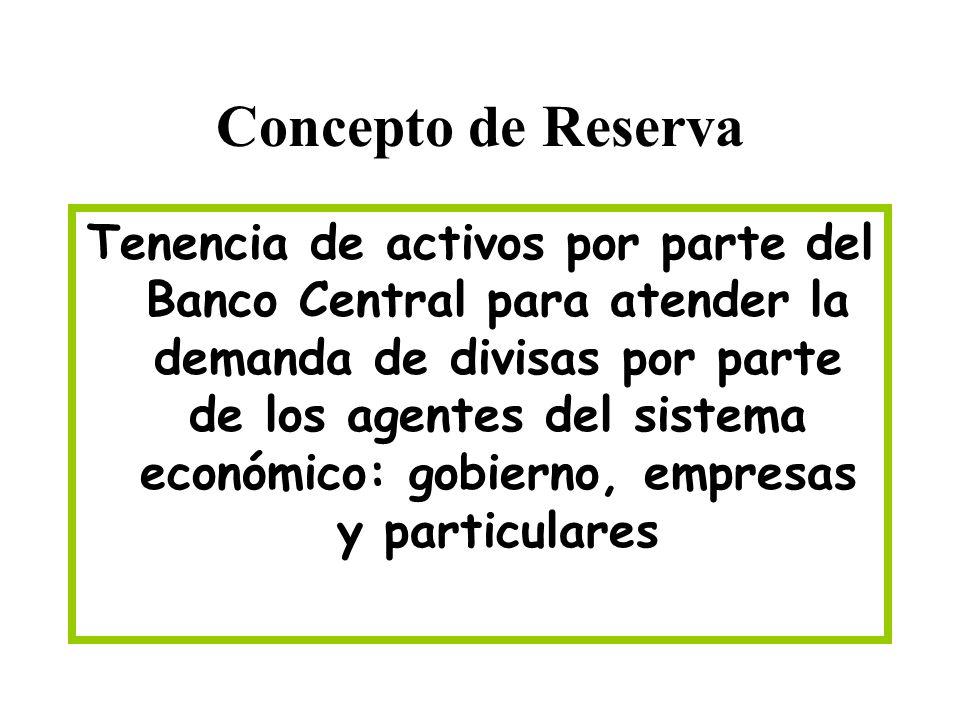 Concepto de Reserva Tenencia de activos por parte del Banco Central para atender la demanda de divisas por parte de los agentes del sistema económico: