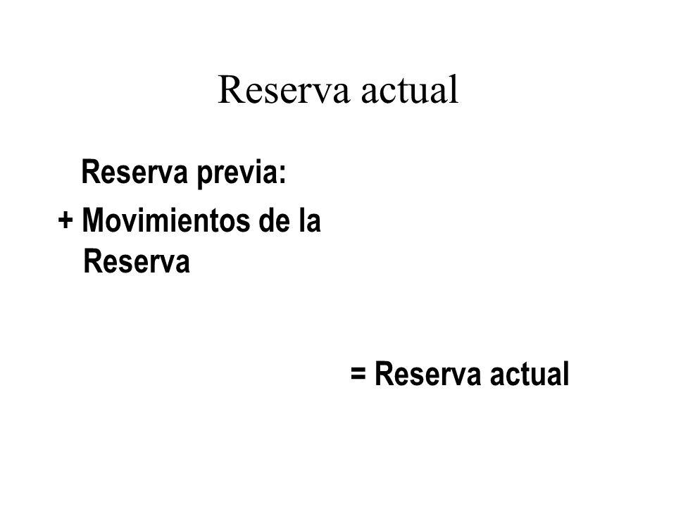 Reserva actual Reserva previa: + Movimientos de la Reserva = Reserva actual