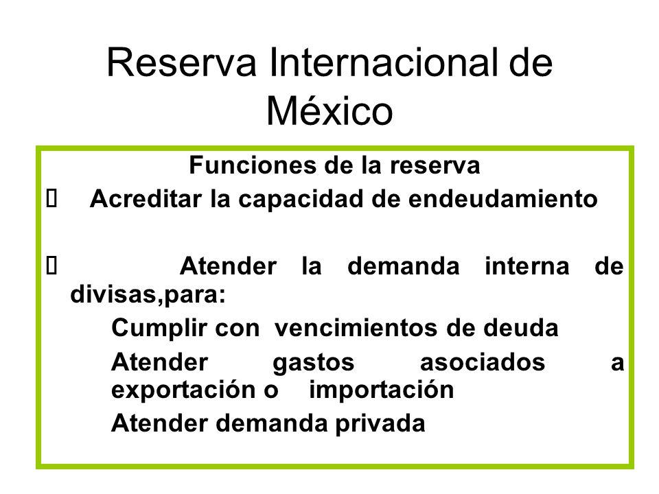 Reserva Internacional de México Funciones de la reserva Acreditar la capacidad de endeudamiento Atender la demanda interna de divisas,para: Cumplir co