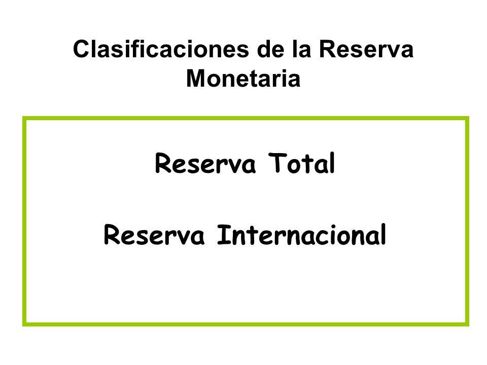 Clasificaciones de la Reserva Monetaria Reserva Total Reserva Internacional