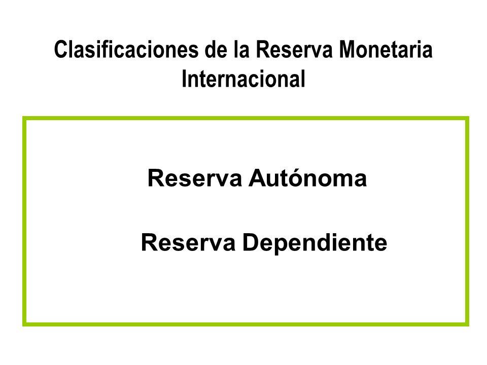 Clasificaciones de la Reserva Monetaria Internacional Reserva Autónoma Reserva Dependiente