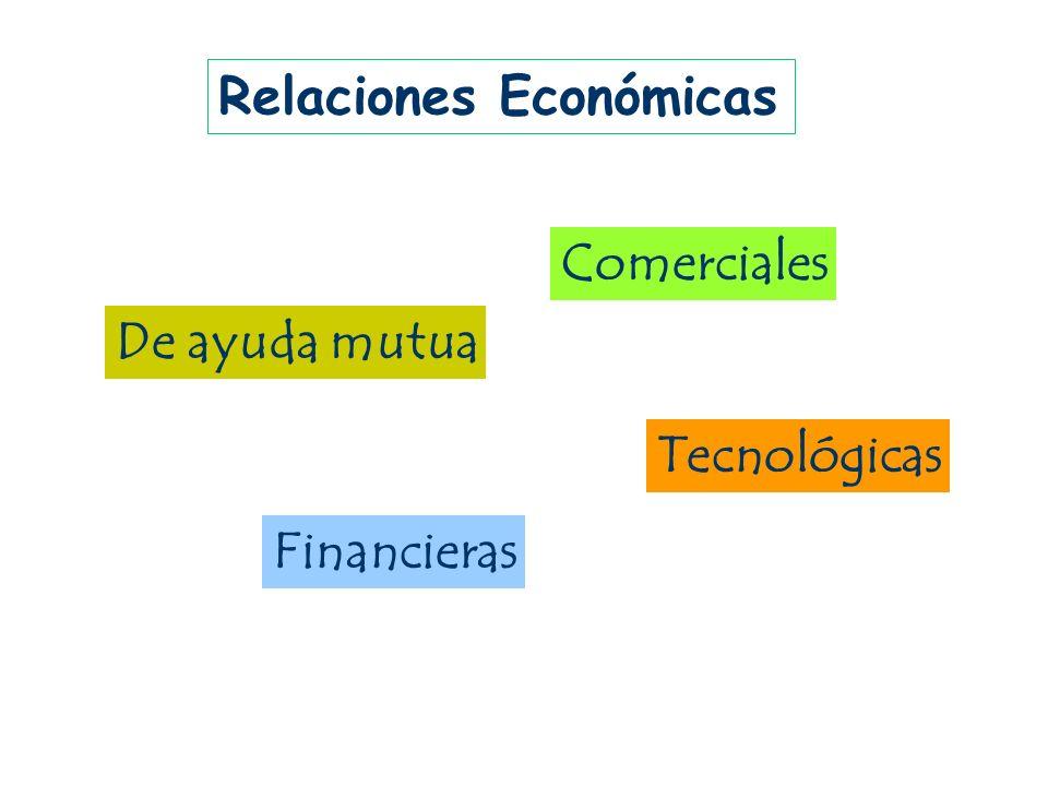 Relaciones Económicas Comerciales De ayuda mutua Financieras Tecnológicas