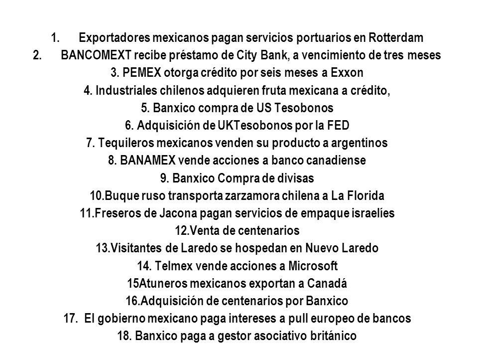 1.Exportadores mexicanos pagan servicios portuarios en Rotterdam 2.BANCOMEXT recibe préstamo de City Bank, a vencimiento de tres meses 3. PEMEX otorga