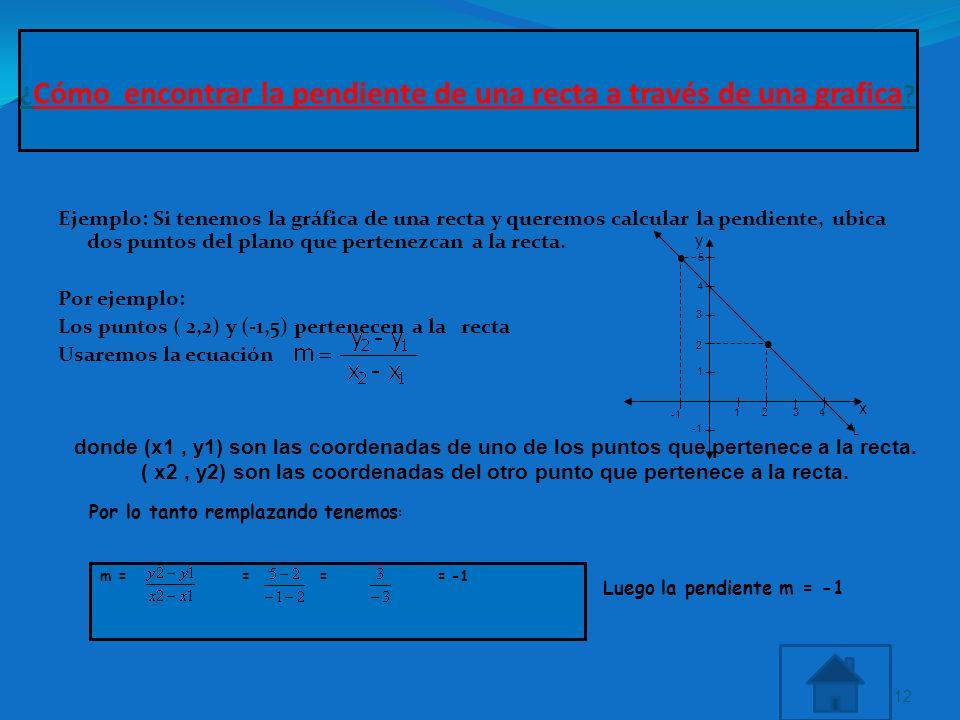 ¿ Cómo encontrar la pendiente de una recta a través de una grafica ? Ejemplo: Si tenemos la gráfica de una recta y queremos calcular la pendiente, ubi