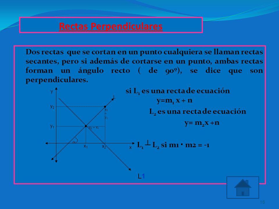 Rectas Perpendiculares Dos rectas que se cortan en un punto cualquiera se llaman rectas secantes, pero si además de cortarse en un punto, ambas rectas