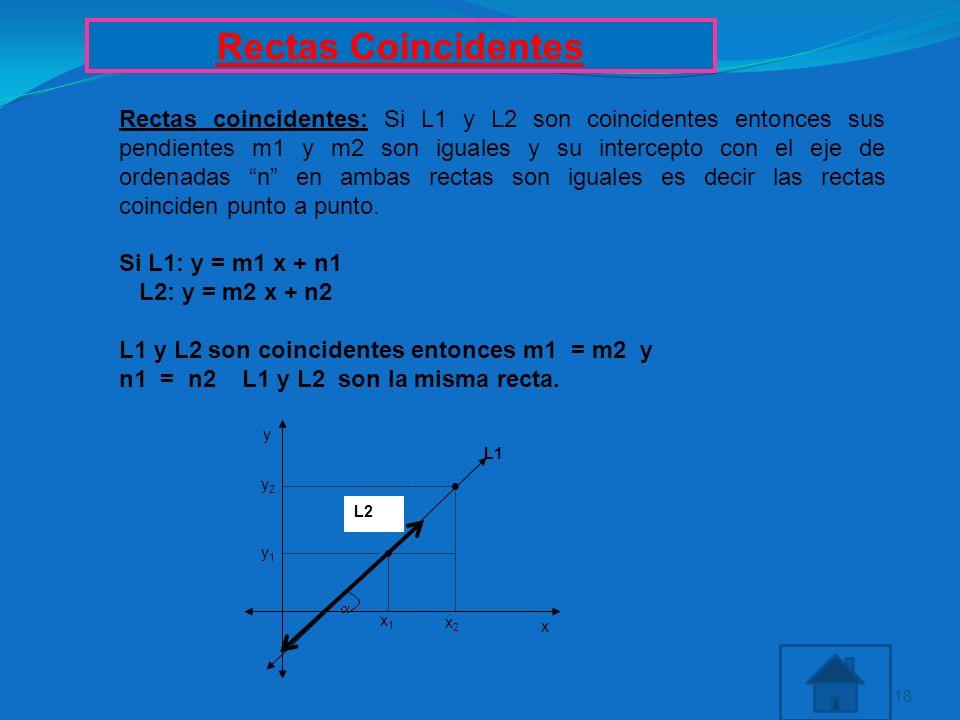 18 Rectas Coincidentes Rectas coincidentes: Si L1 y L2 son coincidentes entonces sus pendientes m1 y m2 son iguales y su intercepto con el eje de orde