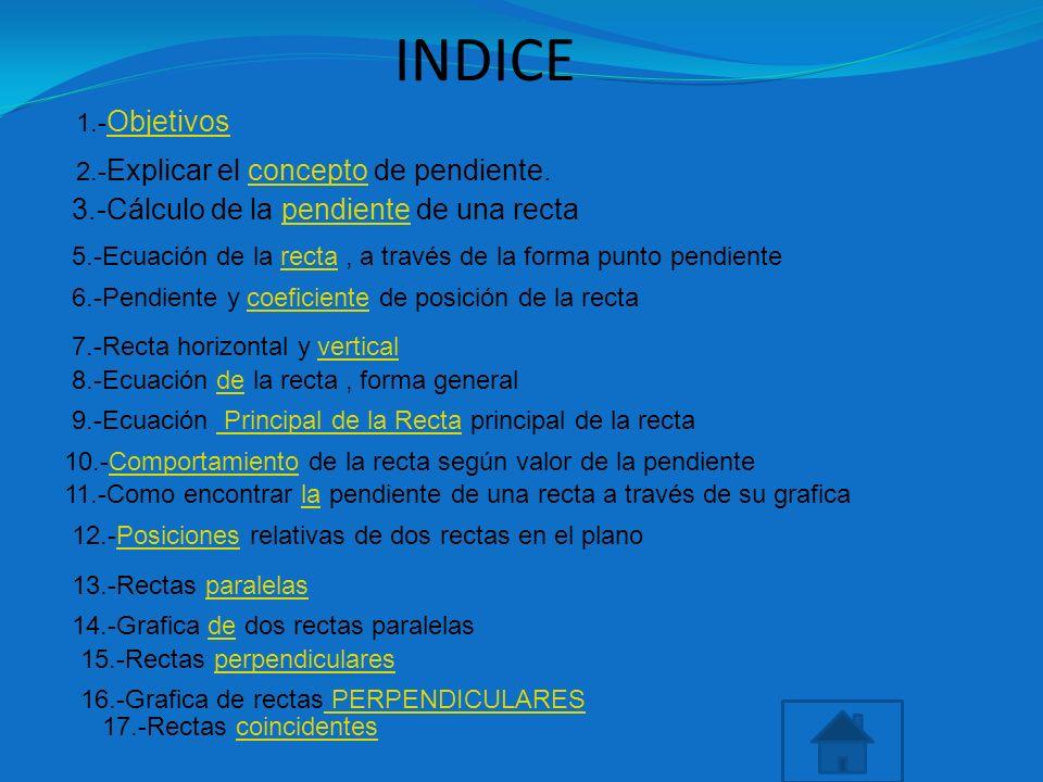 INDICE 1.- Objetivos Objetivos 2.- Explicar el concepto de pendiente.concepto 3.-Cálculo de la pendiente de una rectapendiente 6.-Pendiente y coeficie