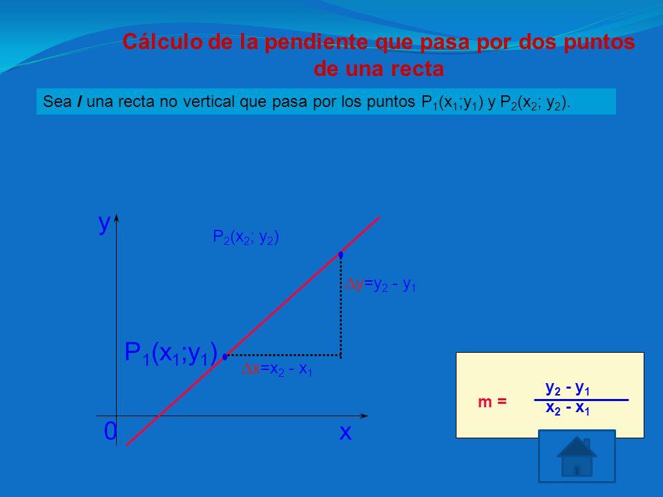 y 2 - y 1 x 2 - x 1 Cálculo de la pendiente que pasa por dos puntos de una recta 0 x y P 1 (x 1 ;y 1 ) P 2 (x 2 ; y 2 ) x=x 2 - x 1 y=y 2 - y 1 m = Se